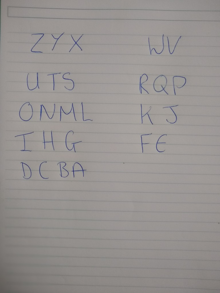 The alphabet written backwards on a piece of paper